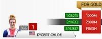 chloe-dygert-record-mondial-urmarire-2020